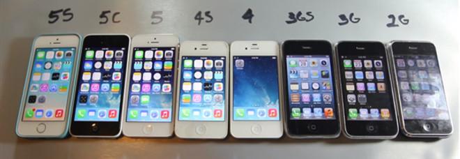 quanto vale iphone 6 64gb usato