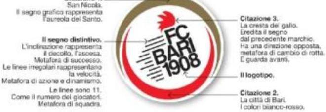 Bari, presentato il nuovo logo. Per la panchina in pole Mangia