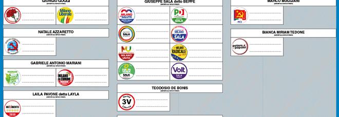 """Milano, scheda """"lenzuolo"""" per le comunali del 3-4 ottobre. Ecco il fac-simile: 13 candidati e 28 simboli"""