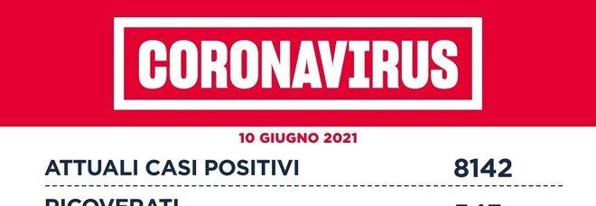 Lazio, oggi 194 casi (126 a Roma). Al via prenotazioni vaccino 12-16 anni