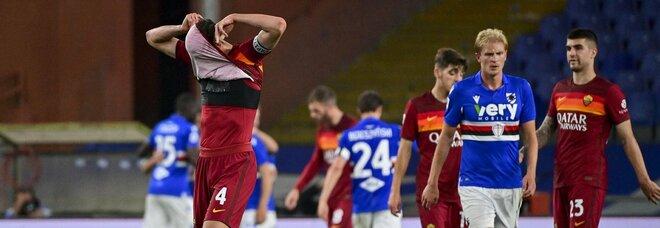 Samp-Roma 2-0: tracollo giallorosso, quarta sconfitta in cinque partite