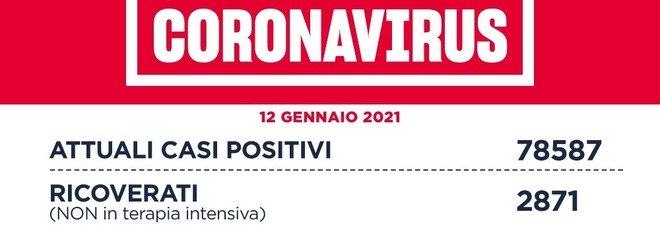 Coronavirus nel Lazio, il bollettino di martedì 12 gennaio: 42 morti e 1.381 nuovi positivi