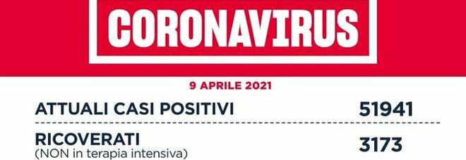 Covid nel Lazio, il bollettino di oggi: 47 morti e 1.363 nuovi positivi (624 a Roma)