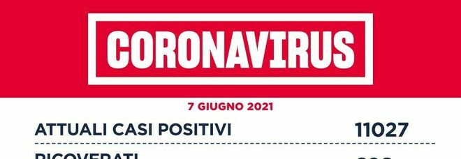 Lazio, oggi 197 casi (84 a Roma) e 5 morti. Mai così pochi positivi da settembre
