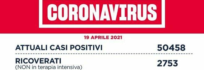 Covid nel Lazio, il bollettino di lunedì 19 aprile. 38 morti e 950 casi in più, 526 a Roma