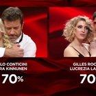 Gilles Rocca e Lucrezia Lando vincono Ballando con le Stelle: la premiazione
