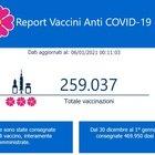 Vaccinate 259 mila persone in Italia, oltre 70 mila in un giorno. Arcuri: «Ma Pfizer è in ritardo»