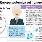 Il Vax Day in tutta Europa, all'Italia è destinato il 13,46% di ogni fornitura
