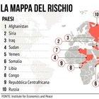 Afghanistan e Siria, ma anche Libia e Russia: ecco gli altri paesi più pericolosi del mondo