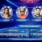 Cecilia, Malgioglio, Ignazio e Ivana finiscono in nomination