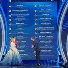 Sanremo 2020 quarta serata diretta: Leo Gassmann vince la categoria Nuove Proposte