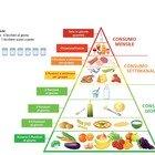 Maggio, il mese della Dieta Mediterranea