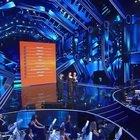 Sanremo 2021, terza serata cover, la diretta: Amadeus interrompe la performance di Fasma. Gli Extraliscio trasformano l'Ariston in balera