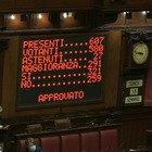 Governo ottiene fiducia alla Camera Abrracci strette di mano e gioia per ministri e maggioranza