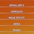Sanremo 2021, la classifica generale dopo la terza serata: domina Ermal Meta. Poi Annalisa e Willie Peyote