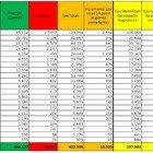 Covid Italia, bollettino di oggi 17 ottobre: 10.925 nuovi contagi e 47 morti