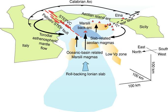 Mar Tirreno, scoperta catena di vulcani sommersi