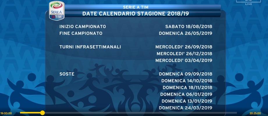 Calendario Campionato Portoghese.Il Calendario Di Serie A 2018 19 Lazio Napoli Alla Prima