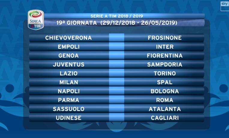 Calendario Serie A 1 Giornata.Il Calendario Di Serie A 2018 19 Lazio Napoli Alla Prima