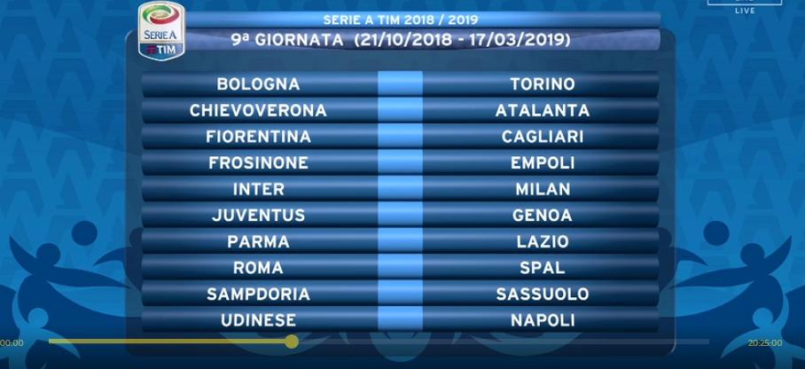 Calendario Serie A Ottava Giornata.Il Calendario Di Serie A 2018 19 Lazio Napoli Alla Prima